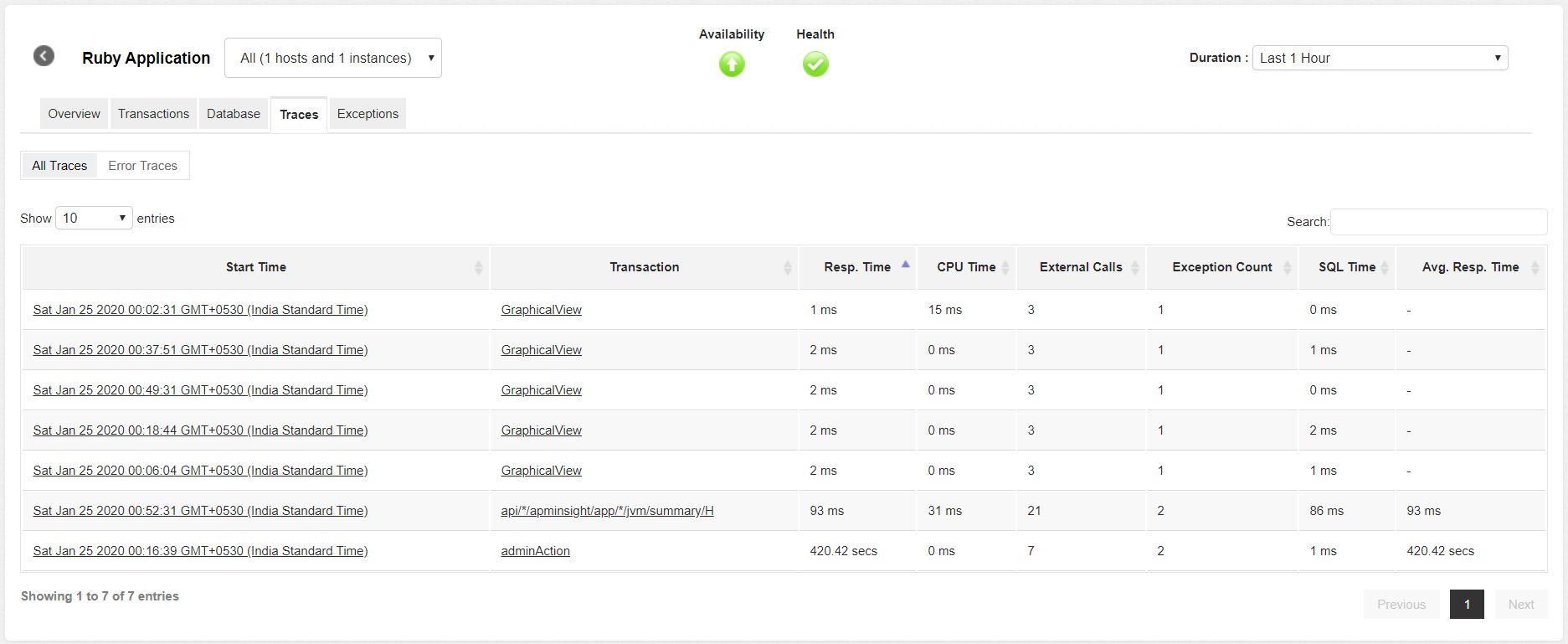 Ruby Web Transaction Monitoring Tool - ManageEngine Applications Manager