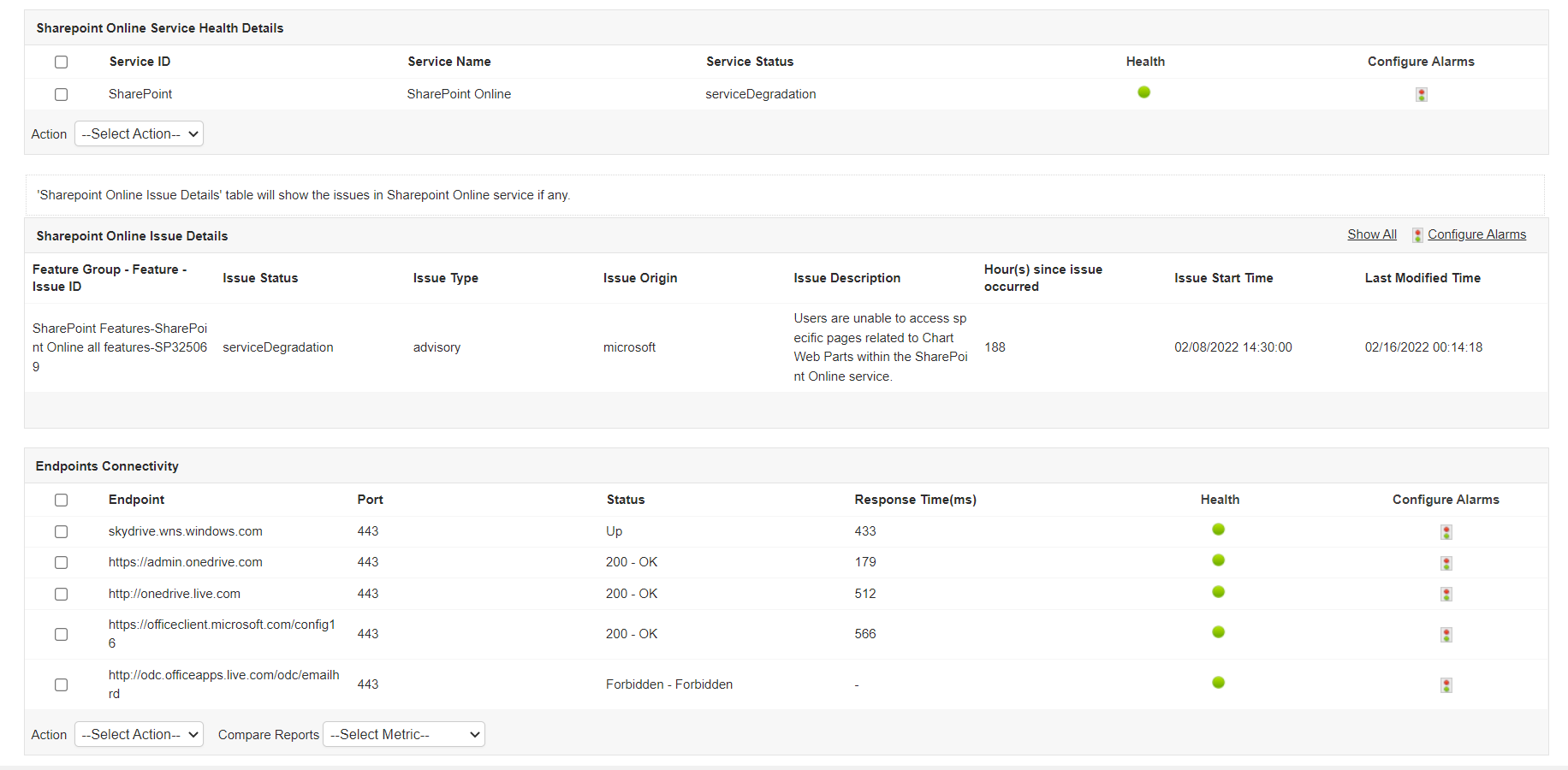 Monitor Microsoft 365 - ManageEngine Applications Manager