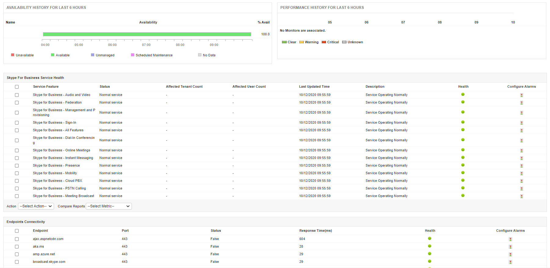 Office 365 Skype for Business Monitoring - ManageEngine Application Manager