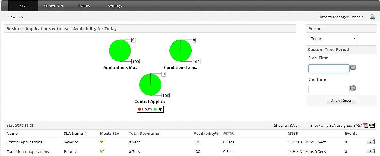 SLA (Service Level Agreement) Management Software - ManageEngine Applications Manager