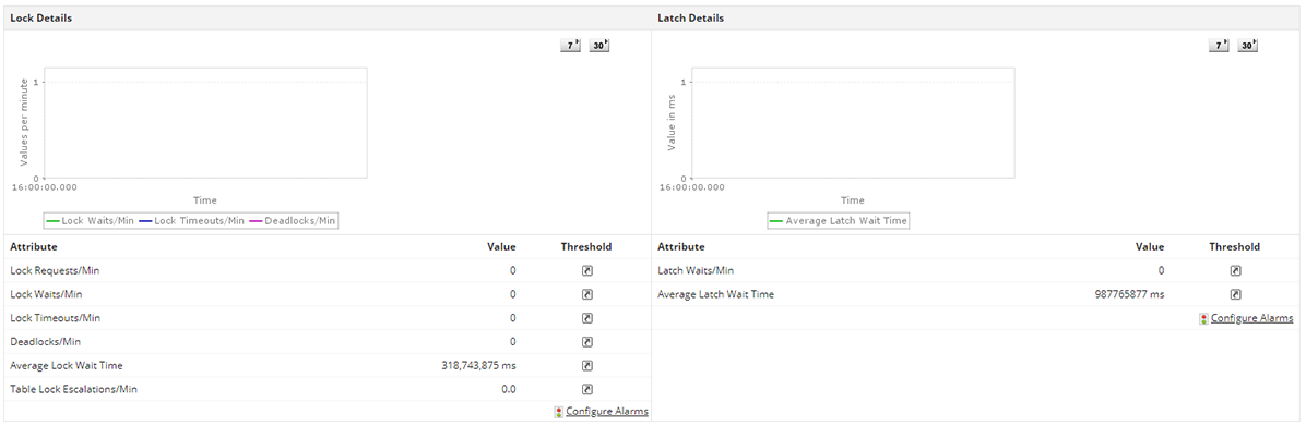 SQL Server Monitoring - ManageEngine Applications Manager