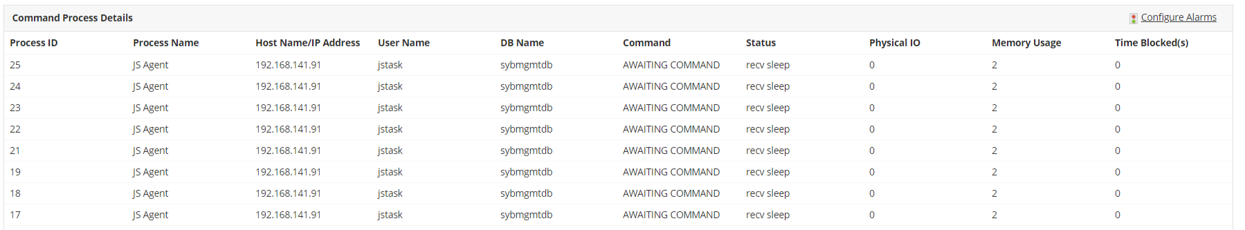 Sybase ASE Monitoring