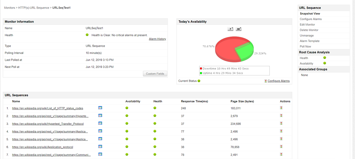 URL sequence monitor in action with tabulated response time, health and availability of sites