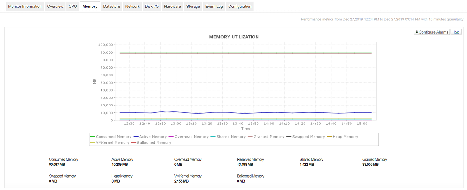 Virtual Machine Monitor Tools - ManageEngine Applications Manager