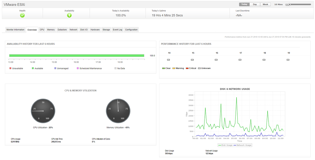 Screenshot bearing performance metrics of a VMware ESXi server under care.