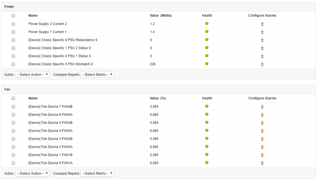 Tables bearing data of power and fan configuration metrics like health, alarm configuration etc.