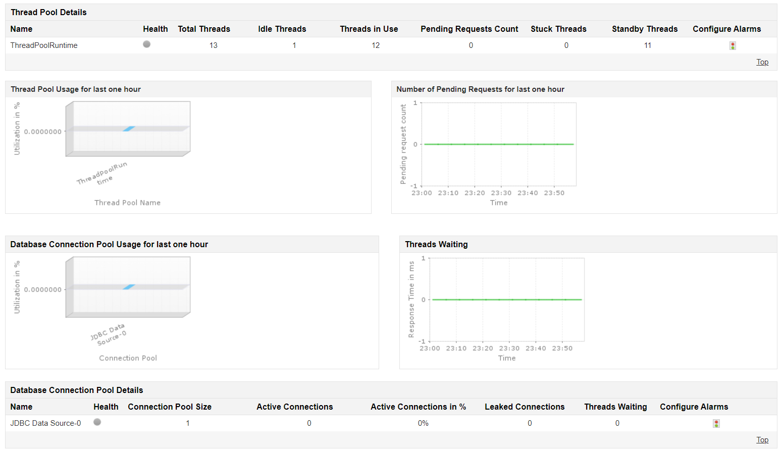Oracle Server Monitoring Tool - ManageEngine Applications Manager
