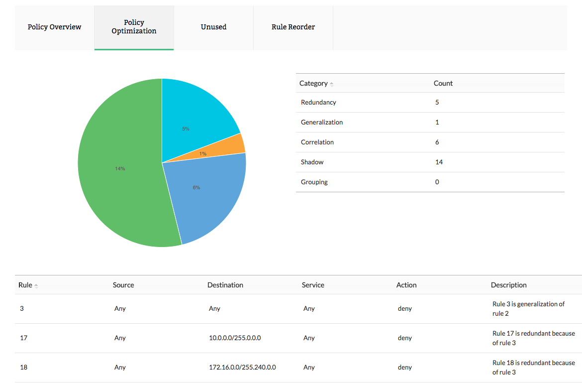 Palo Alto Firewall Policy Optimizer - ManageEngine Firewall Analyzer