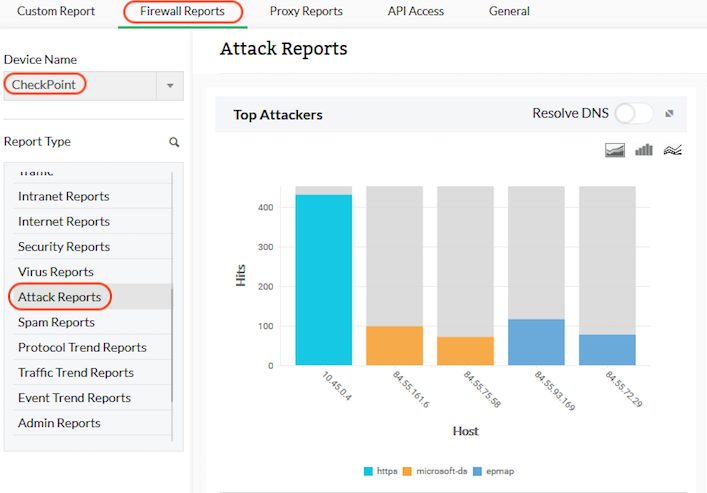 Check Point Network Security and Capacity Management
