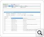 Self service password Reset Password Audit Report