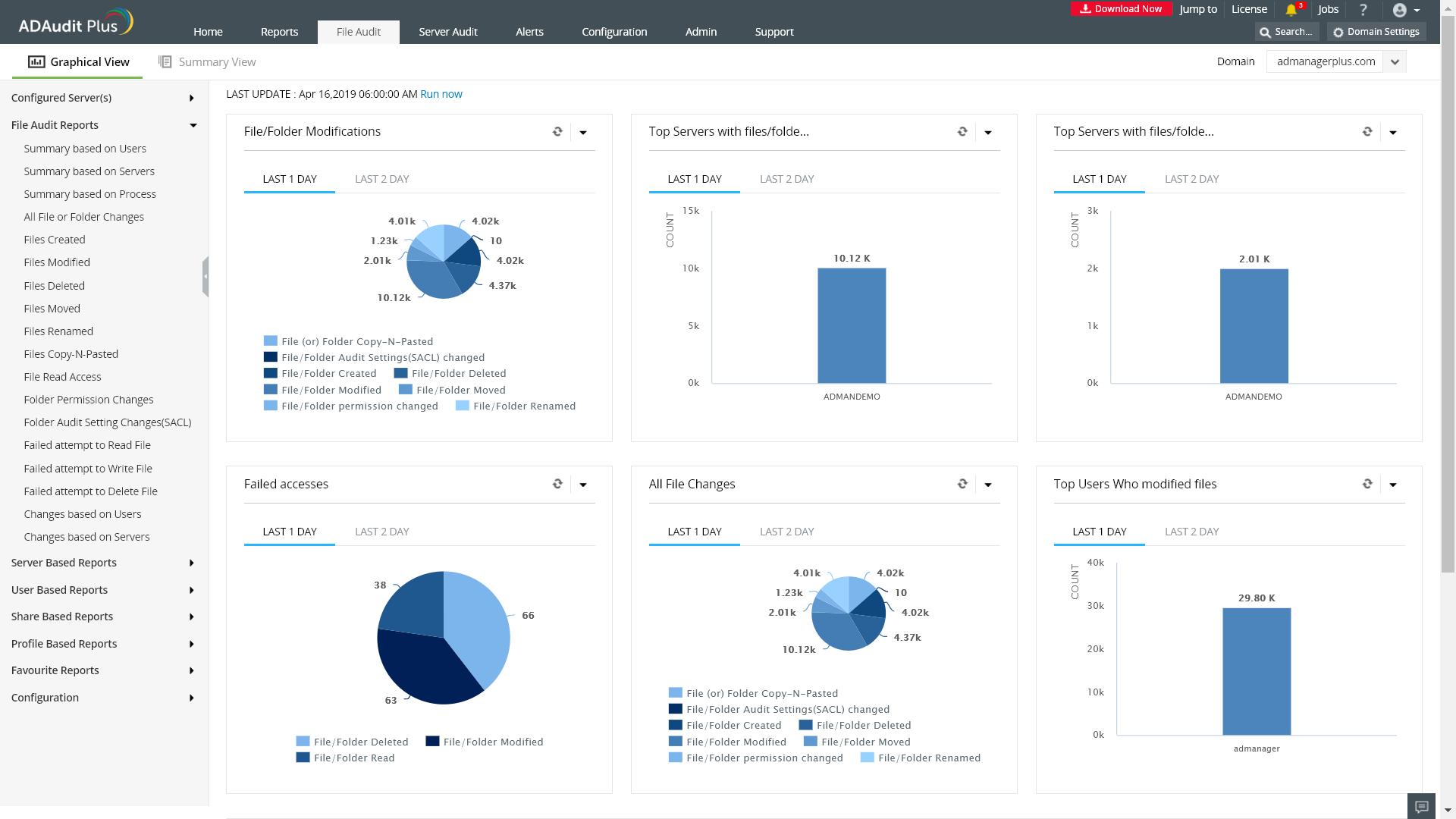File server access reports
