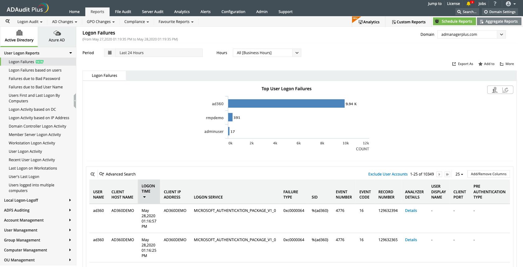 Monitor user logins