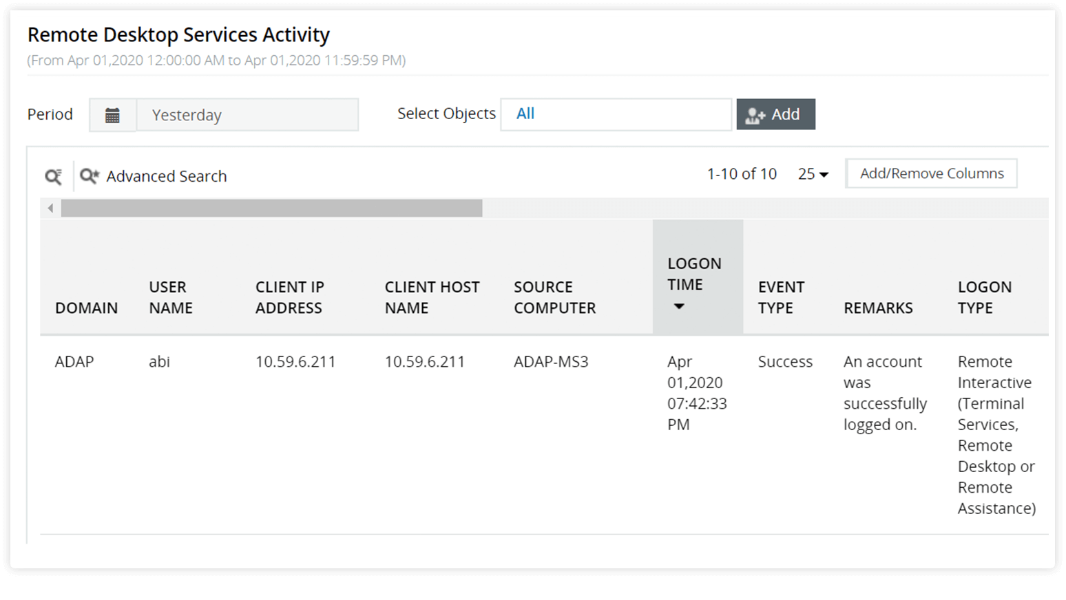 privileged account monitoring