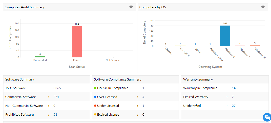IT asset management tool's Software Inventory report