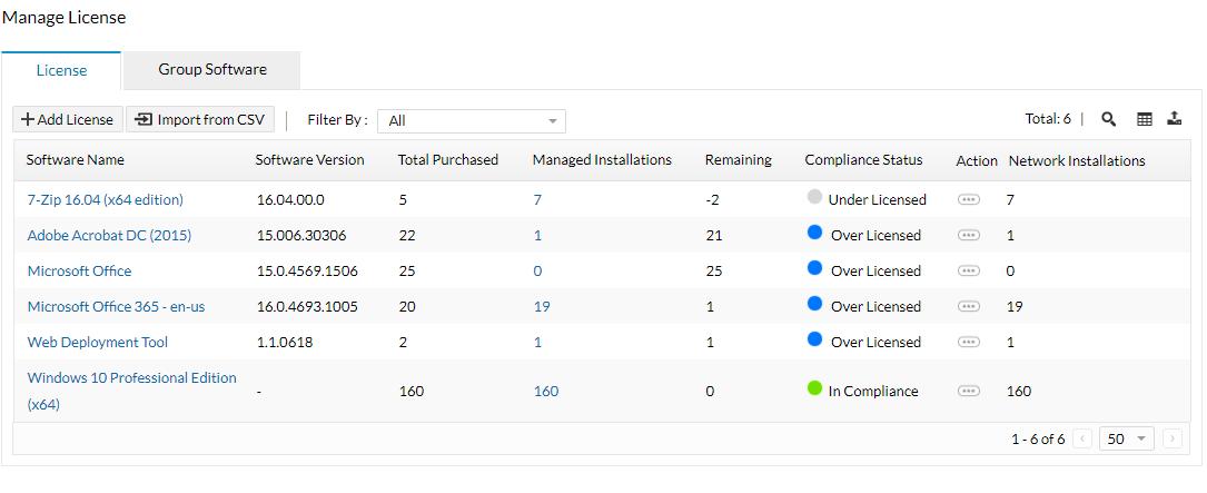 IT Asset Management (ITAM) tool - ManageEngine Desktop Central