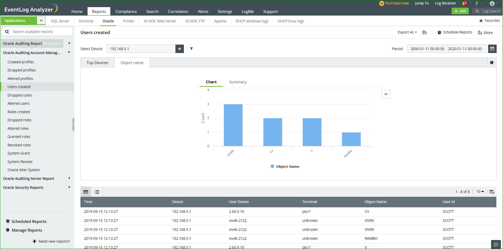 Auditez les modifications de compte de base de données Oracle