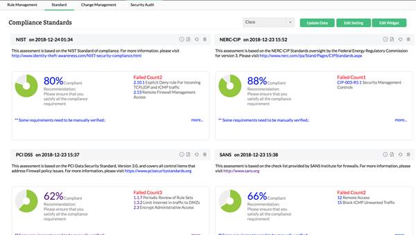 Rapports de conformité au pare-feu Cisco - ManageEngine Firewall Analyzer