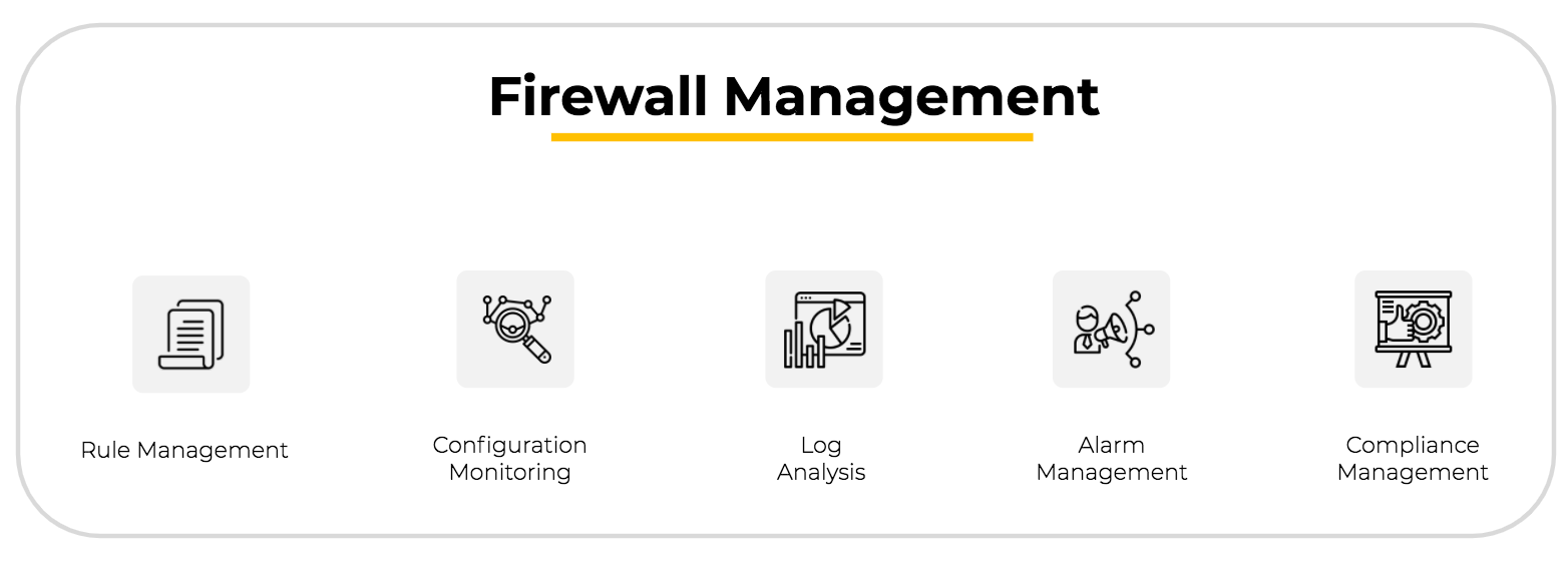 Firewall Management - ManageEngine Firewall Analyzer