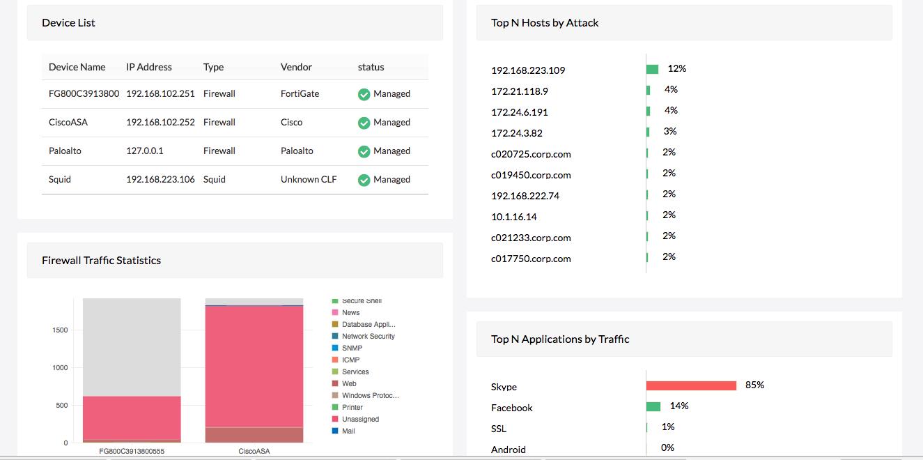 Juniper Firewall Analyzer - ManageEngine Firewall Analyzer