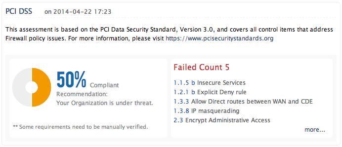 Qu'est-ce que la conformité PCI-DSS - ManageEngine Firewall Analyzer