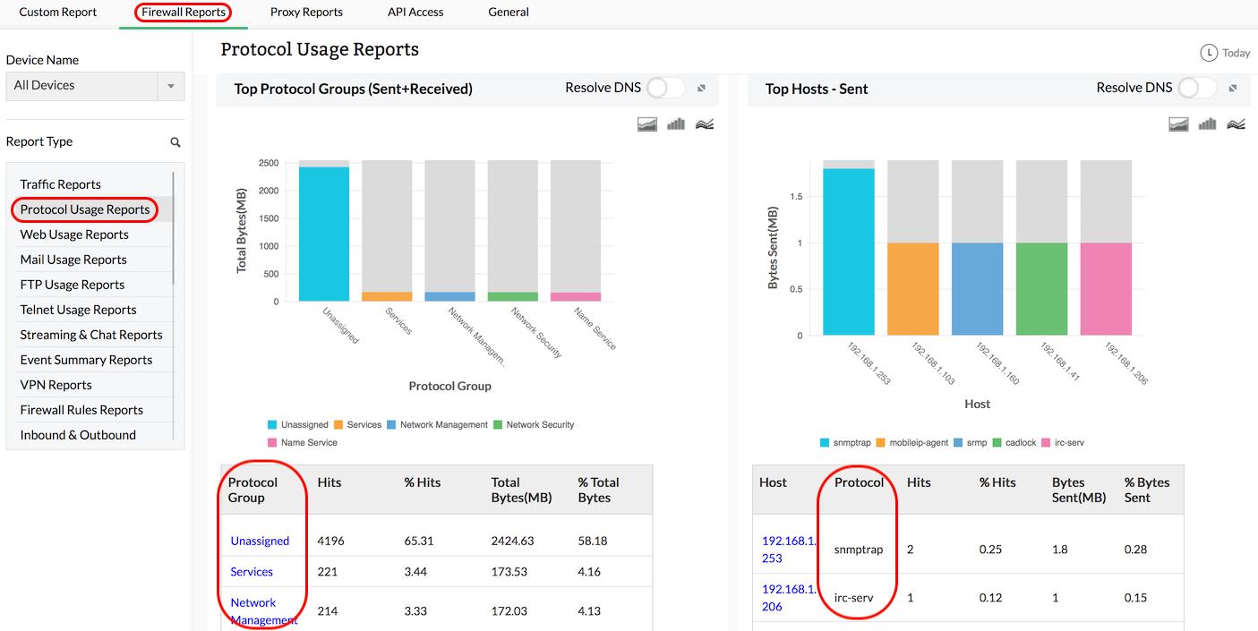 Firewall Analyzer Protocol specific Traffic Report