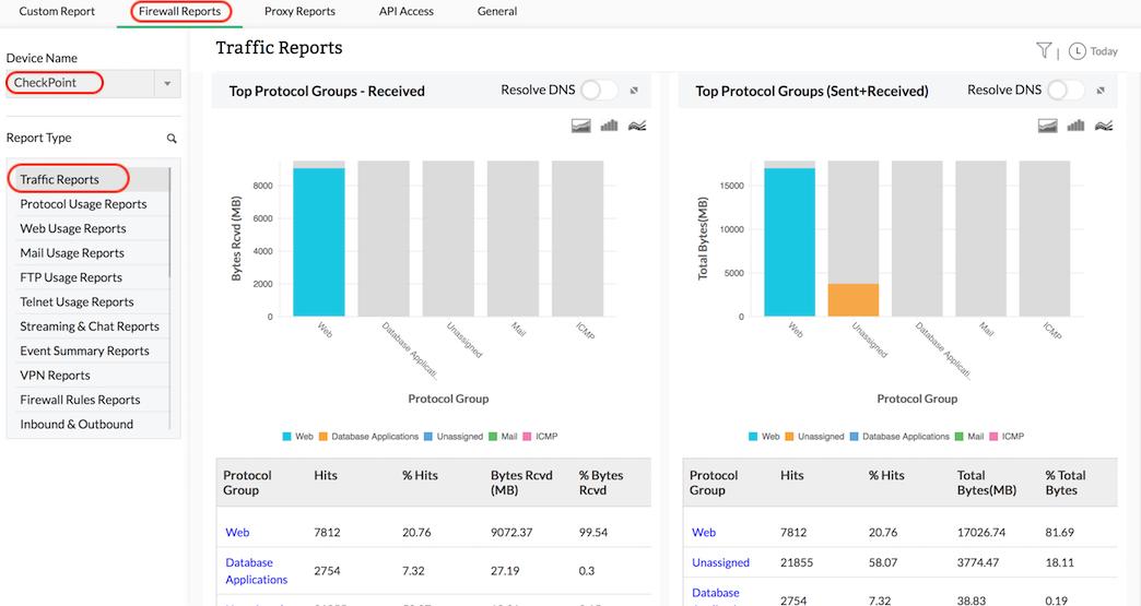 Analyseur de trafic réseau Check Point - ManageEngine Firewall Analyzer