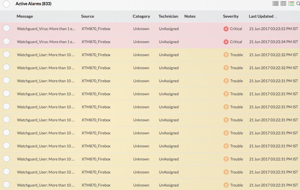 Alertes du pare-feu WatchGuard - ManageEngine Firewall Analyzer