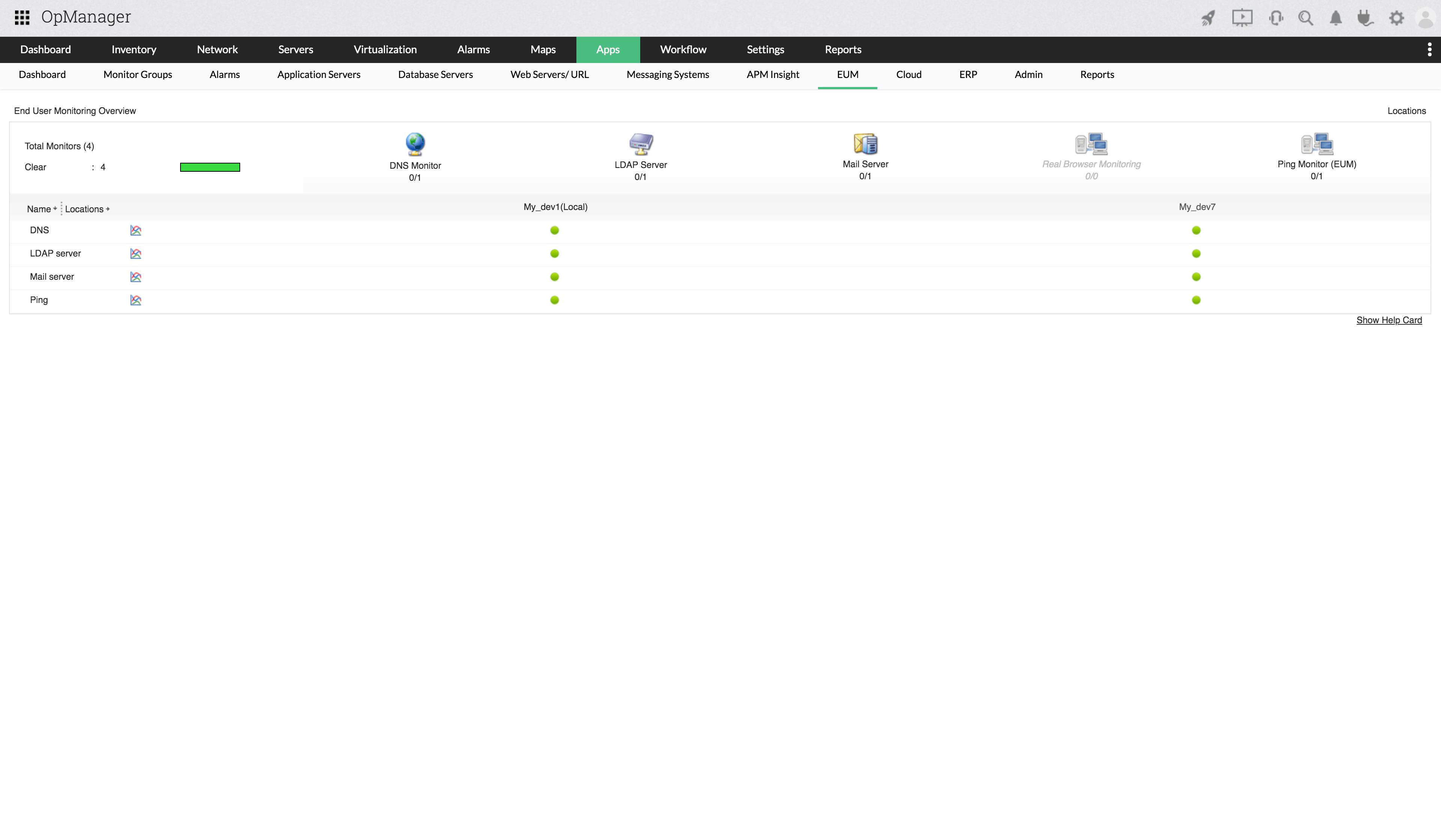 Analyse des utilisateurs finaux à partir des succursales