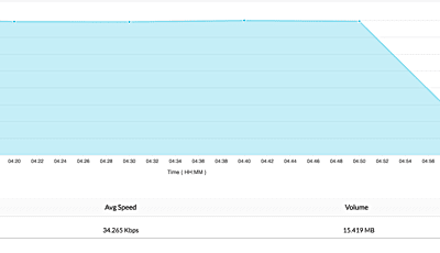 Analyse de la bande passante - ManageEngine OpManager