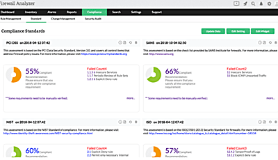 Compliance with regulatory acts - ManageEngine OpManager