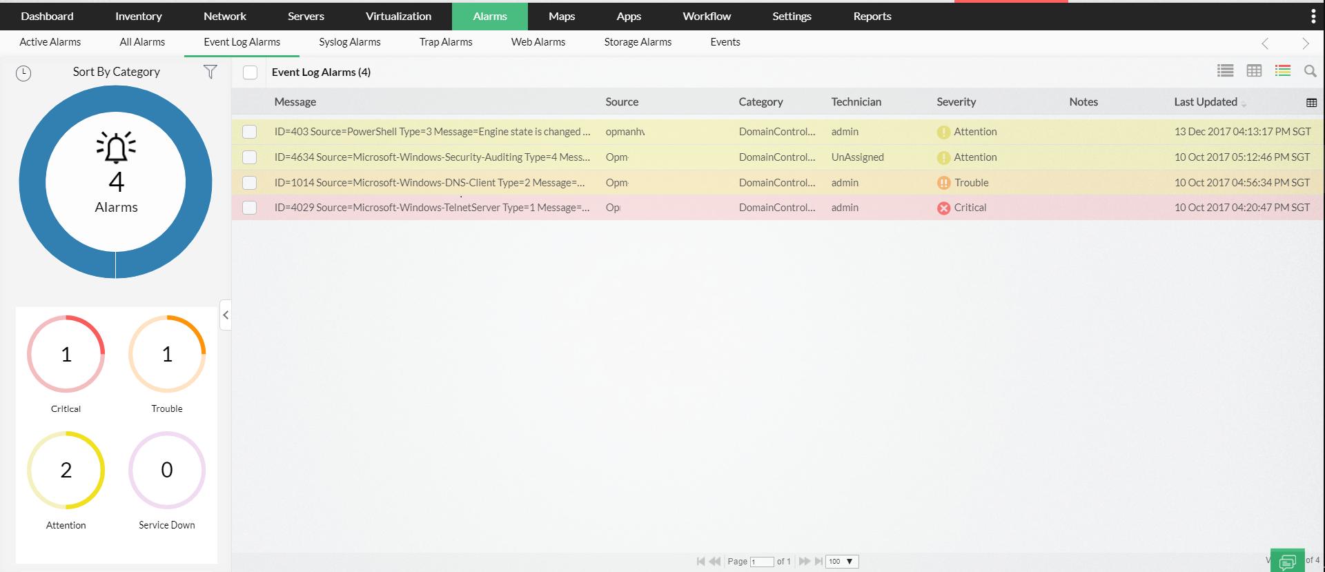 Évaluation des fichiers journaux pour diagnostiquer les erreurs système - ManageEngine OpManager