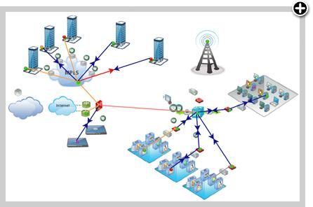 Carte du réseau privé d'entreprise