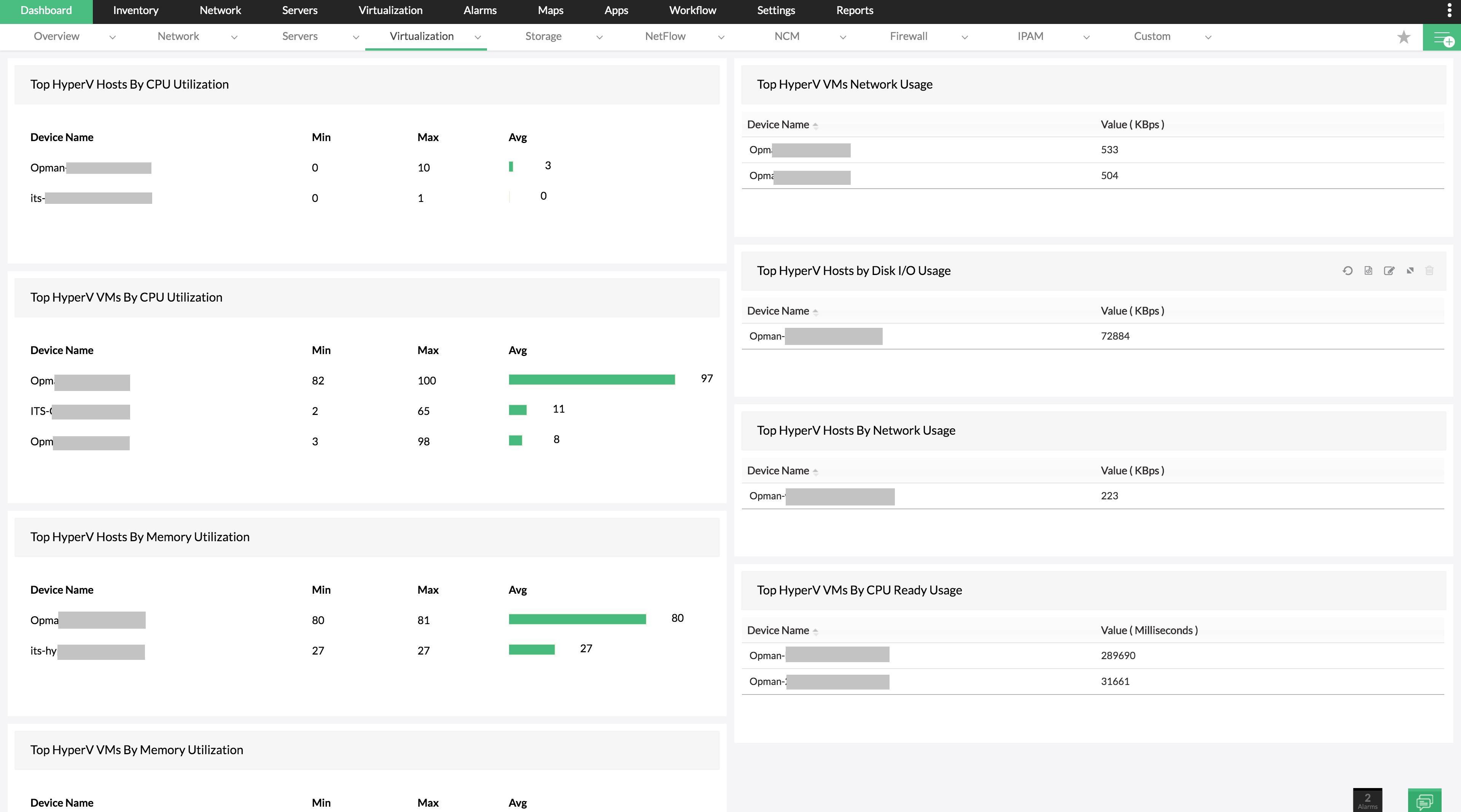 Hyper-V Virtual Network Manager - ManageEngine OpManager