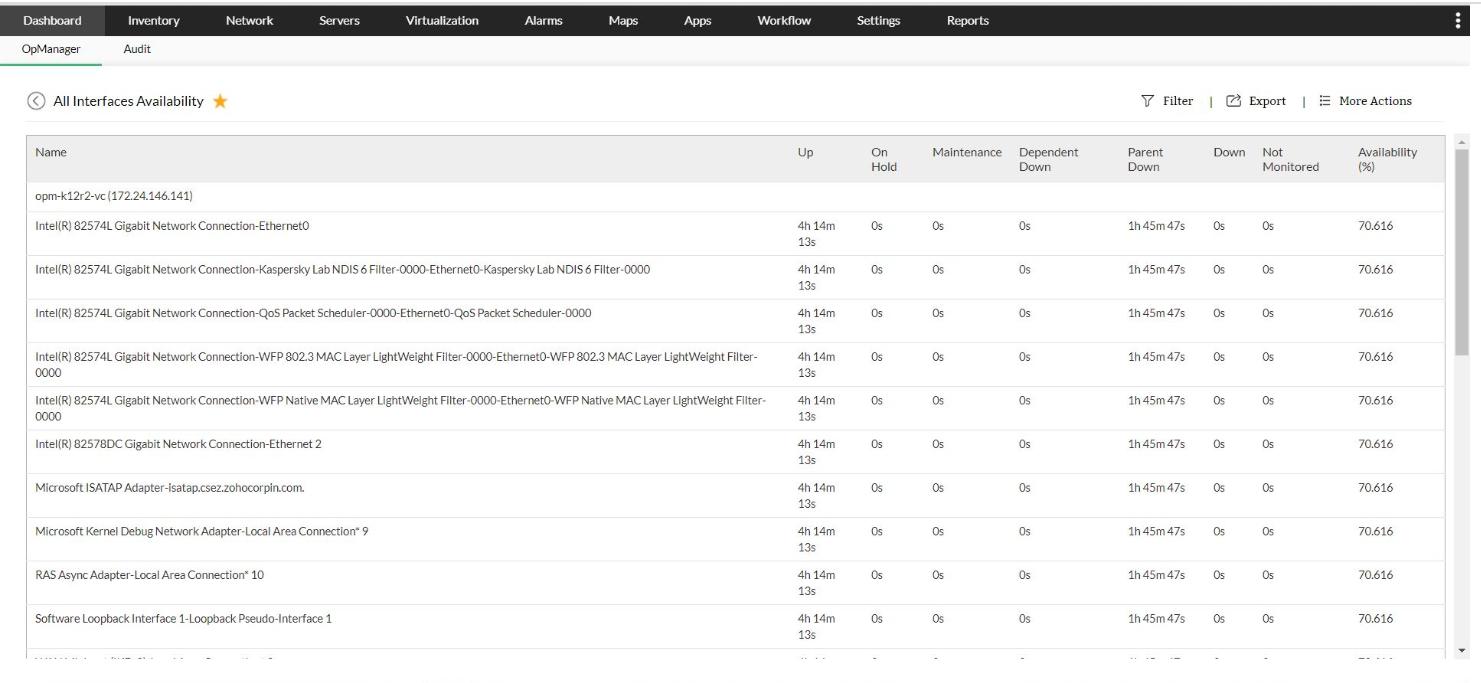 Analyse de la disponibilité de l'interface - ManageEngine OpManager