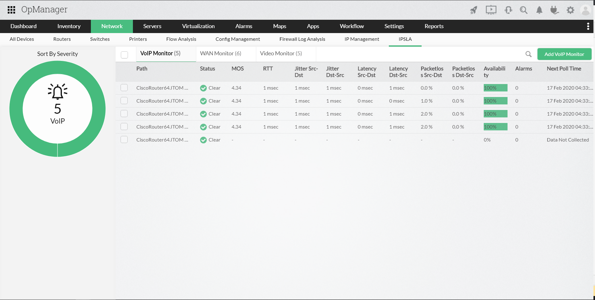 IP Service Level Agreement (SLA) - ManageEngine OpManager Monitor