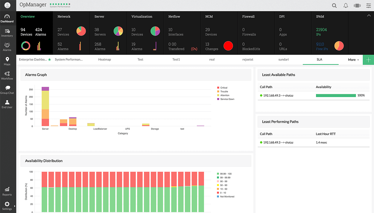 Automated Network Management - ManageEngine OpManager