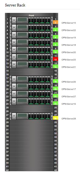 Vue Rack 3D - Créez des racks virtuels - ManageEngine OpManager
