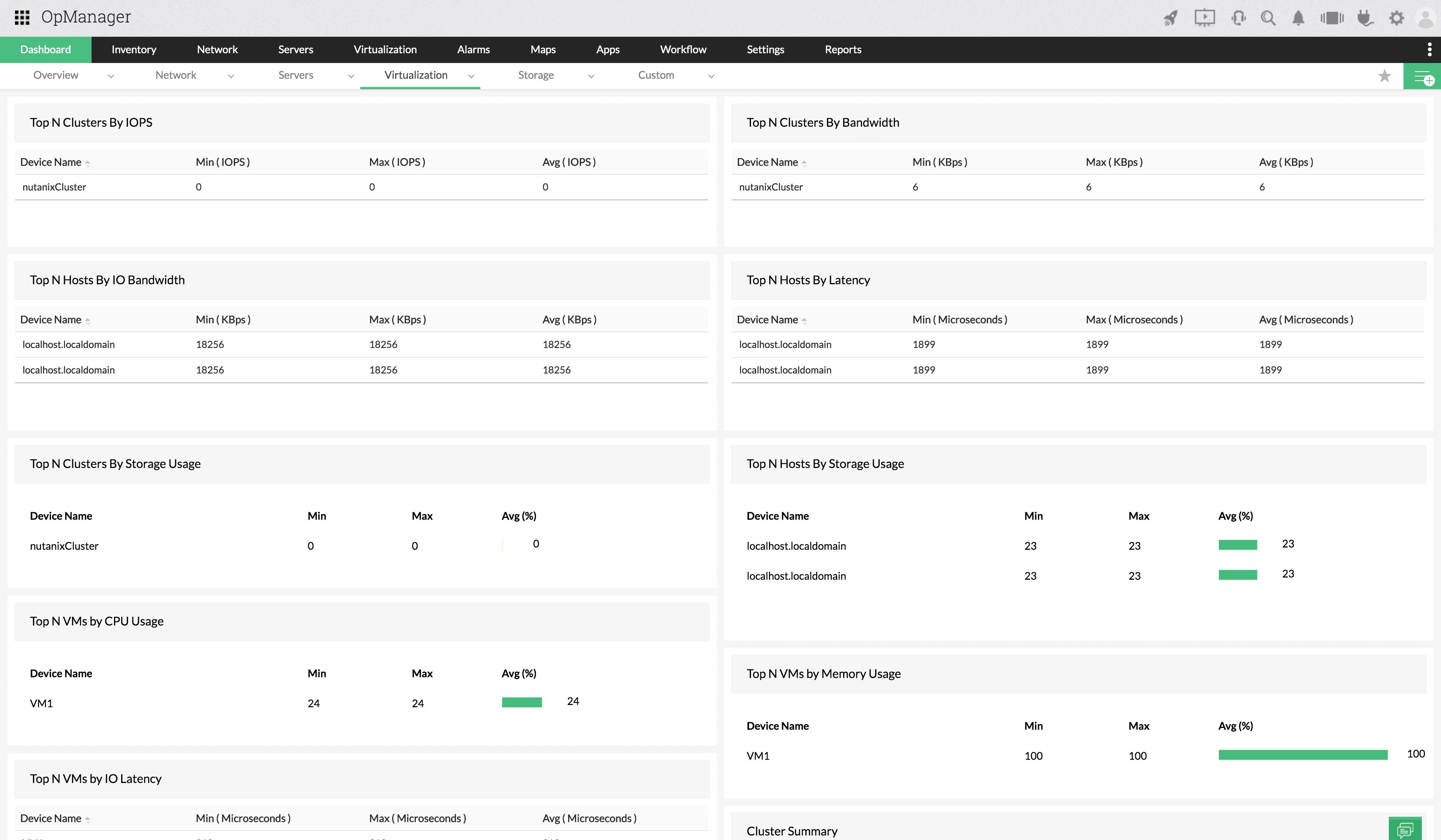 Nutanix dedicated dashboard