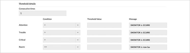 Analyse proactive du serveur avec des seuils à plusieurs niveaux