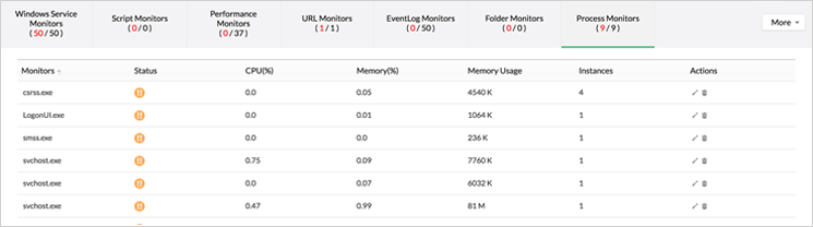 Server Process Monitor