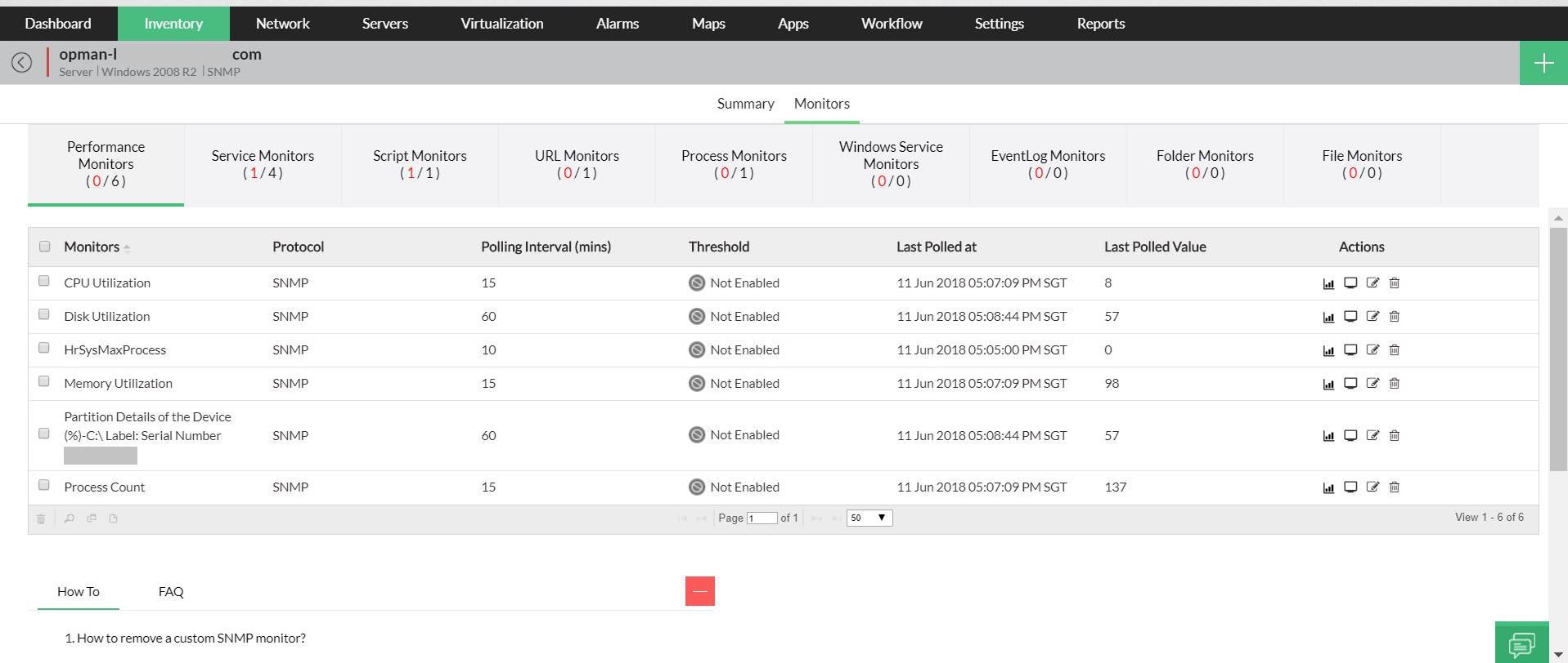 Real-Time process monitoring software for CPU & Memory