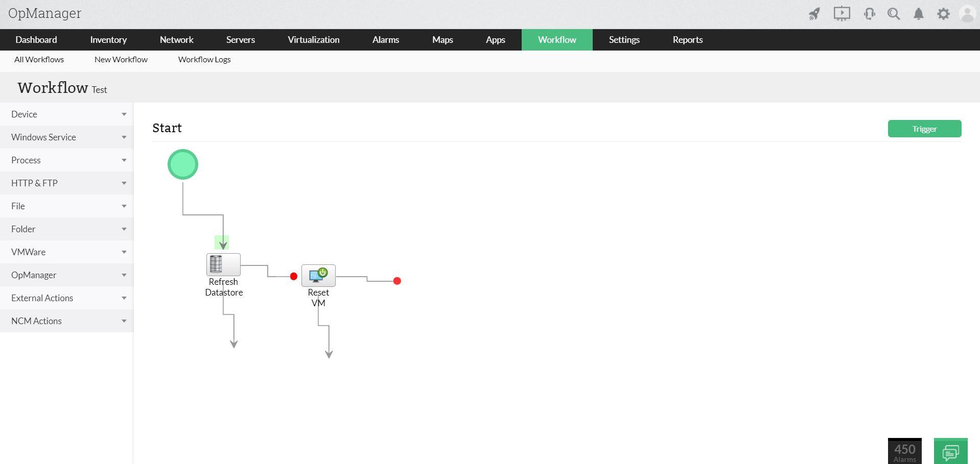Server Performance Management Process - ManageEngine OpManager
