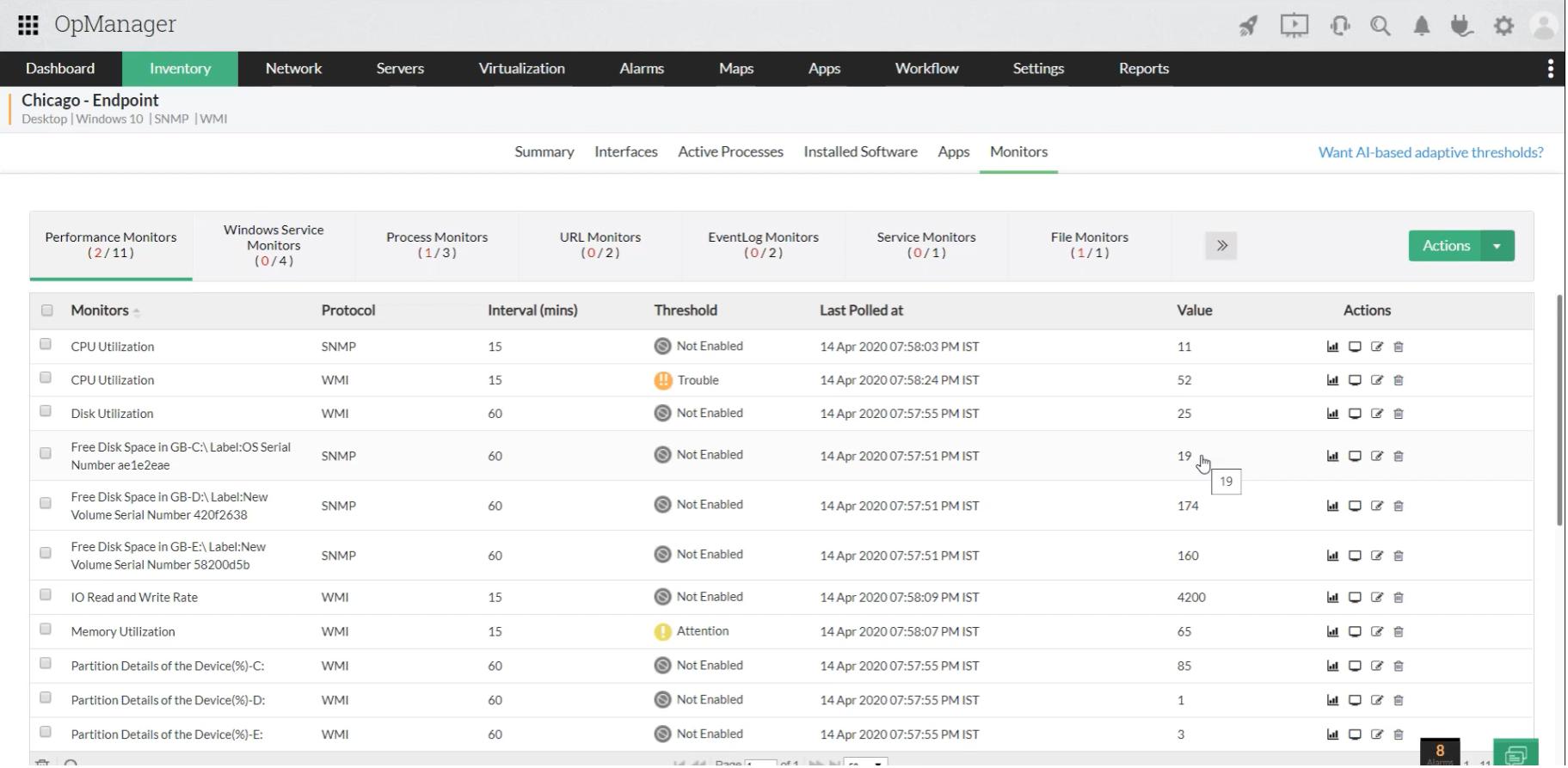 Analyse proactive de la santé du serveur - ManageEngine OpManager