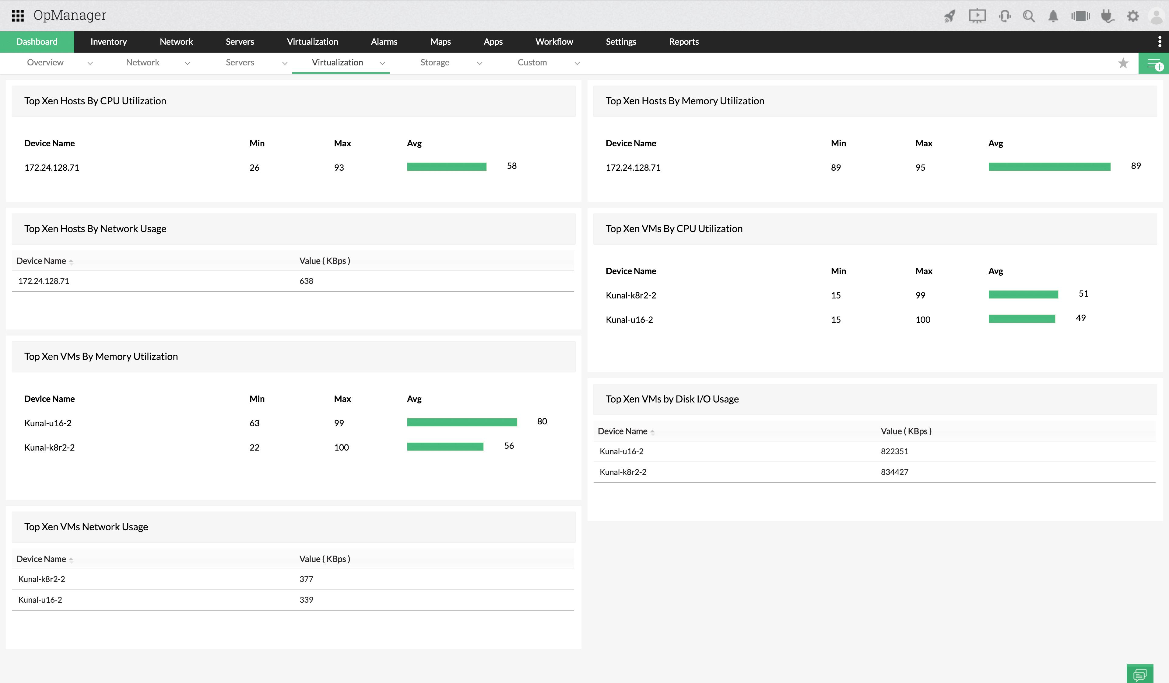 XenServer dedicated dashboard