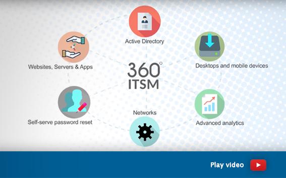 ITSM 360 integrations video
