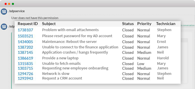Intégration de Zoho Cliq avec ServiceDesk Plus