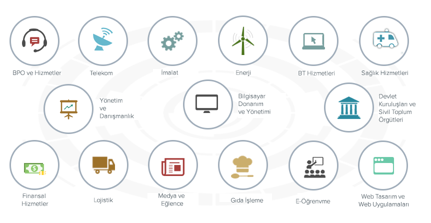 Organizations using SupportCenter Plus