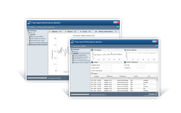 Free ManageEngine Azure Performance Monitor Tool