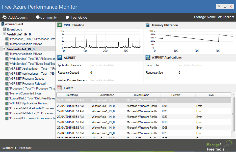 Free Azure Performance Monitor Tool