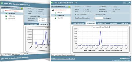 Free EC2 Health Monitor tool